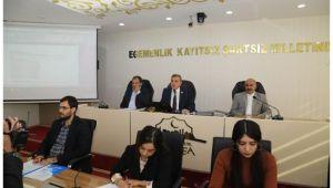 Şanlıurfa Büyükşehir Meclisi, Bütçe Konusunu Görüştü