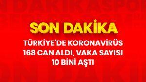 Türkiye'de Koronavirüsten ölenlerin sayısı 168'e yükseldi