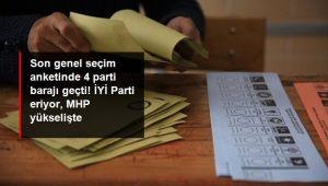 Son genel seçim anketinde 4 parti barajı geçti!